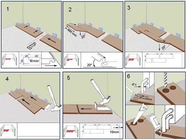 Укладка ламината на линолеум  пошаговая инструкция